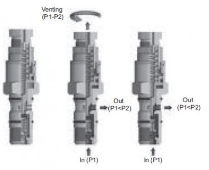 pressure-regulator-0-8-bar-v47